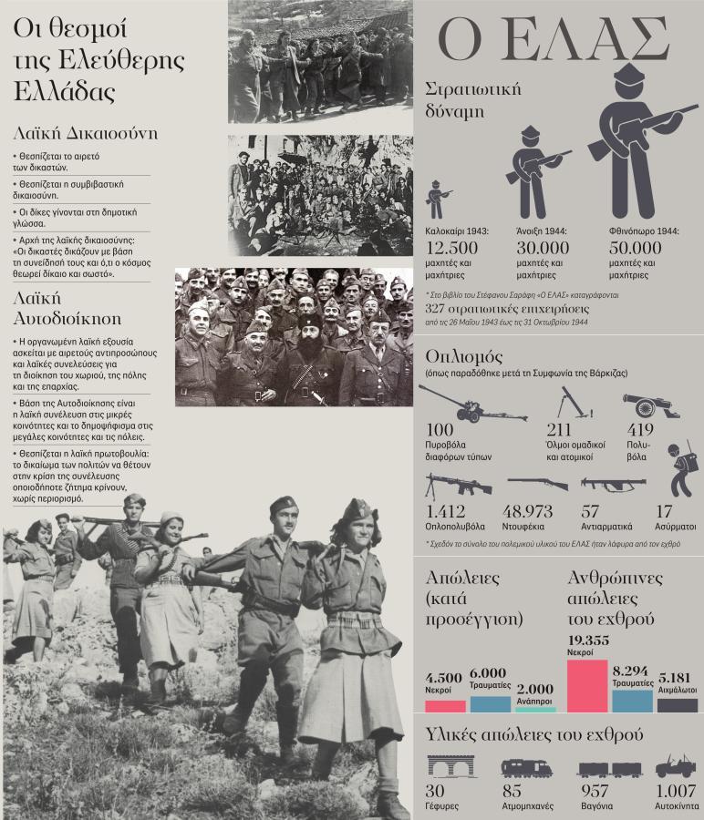 Γράφημα αντίσταση