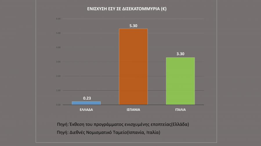 Τσίπρας Πανδημία διαφάνεια 4